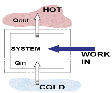 figure 5 thermodynamic system a loudspeaker or speaker is an electro acoustic transducer that produces sound in response to an electrical audio signal