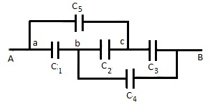 In the given figure, the capacitors \(C_1\), \(C_3\), \(C_4\) and \(C_5\) have a capacitance of 4\(\mu\)F each. If the capacitor \(C_2\) has a capacitance of 10\(\mu\)F, then what effective capacitance between A and B will I get?