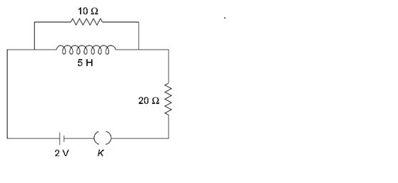 What is the final value of the current through the 20\(\Omega\)resistor shown in the figure?