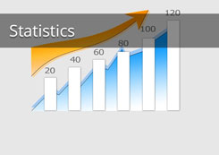For Standard 11-12 Statistics Class