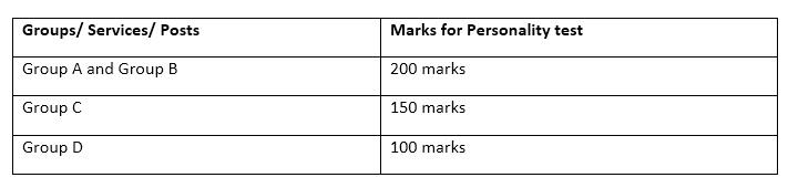 https://www.learnpick.in/userfiles/image/exams/articles/Untitled(6).jpg