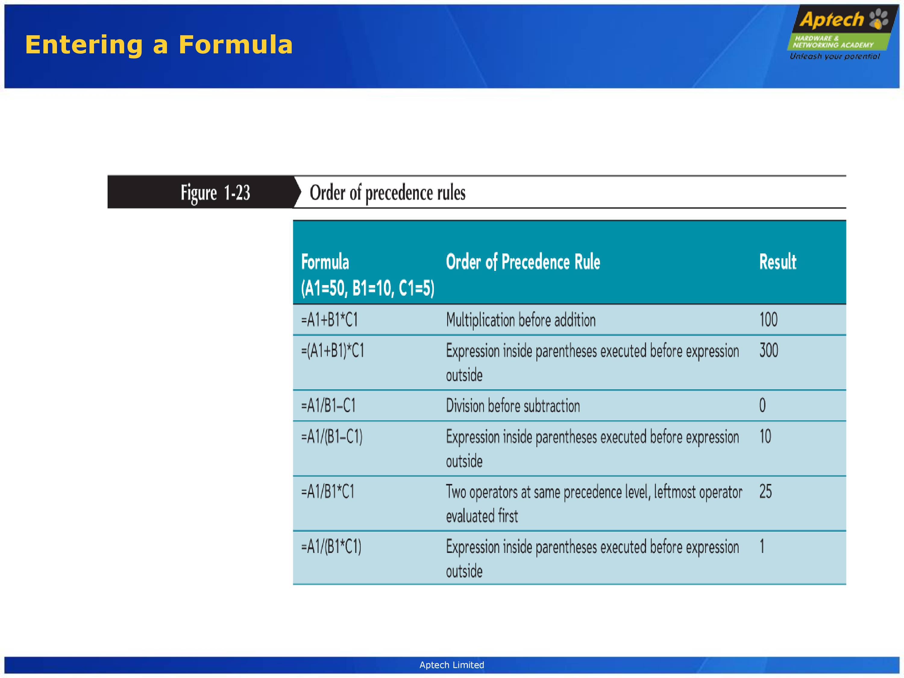 Excel Formula And Functions   PowerPoint Slides