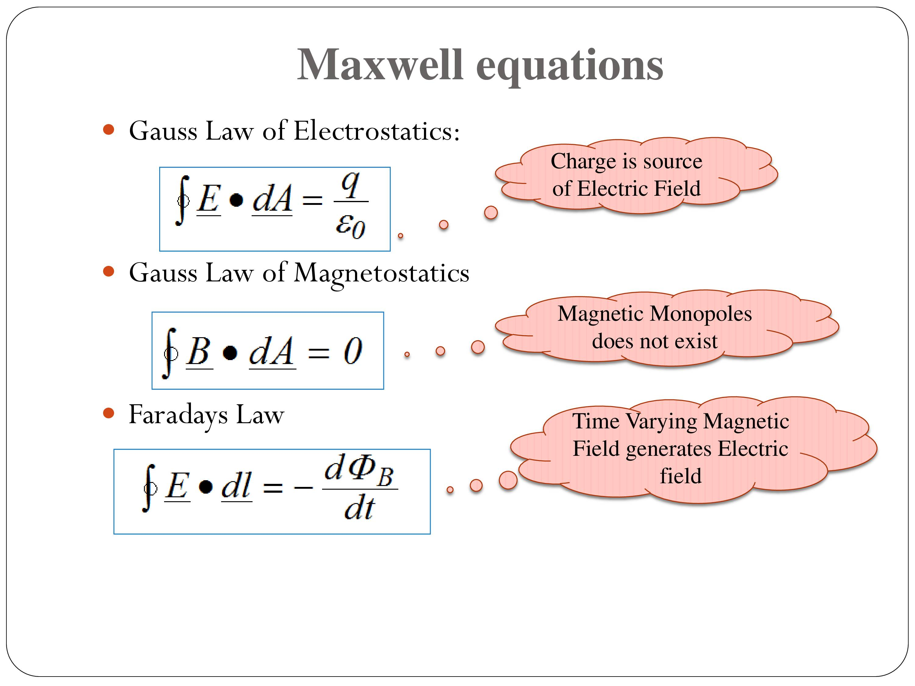 Electromagnetic Wave Theory - PowerPoint Slides
