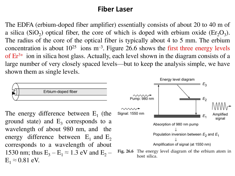 Fibre laser - physics