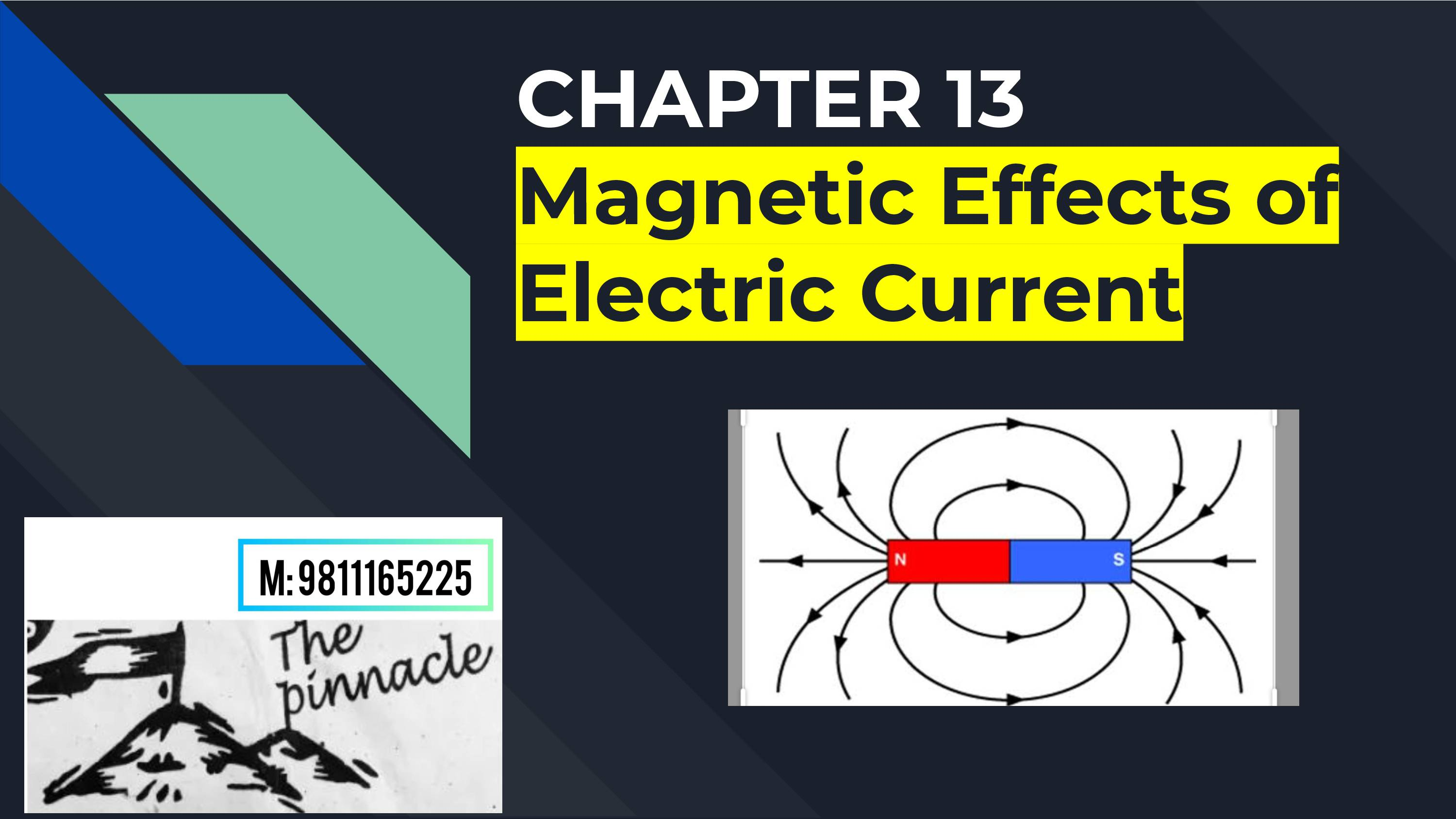 Magnetic Effects Of Electric Current