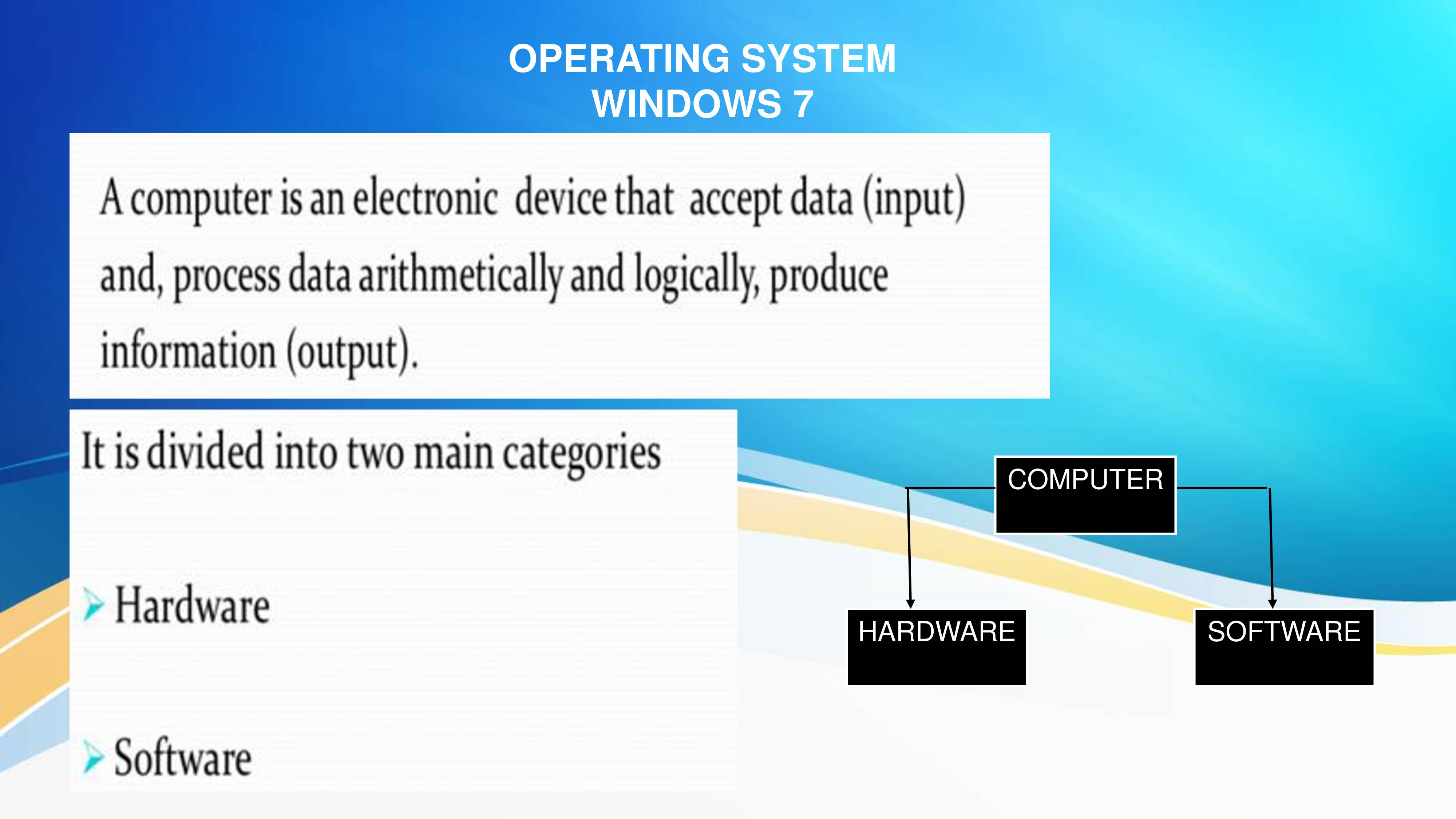 Presentation on What is an operating system?